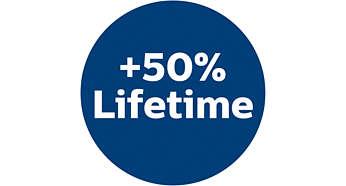Durata de viata cu 50% mai lunga