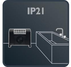 Protectie IP21