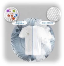 Hygiene+ Wash&Dry