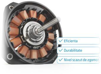 Motor ProSmart ™ Inverter