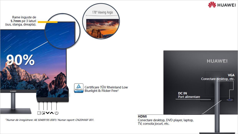 Huawei FHD FullView Display