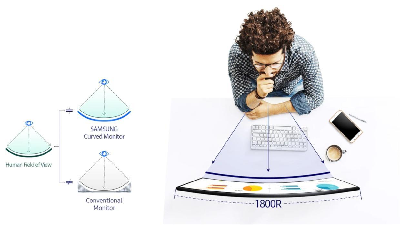 Ecran 1800R si mod Eye Saver pentru confort de vizionare sporit