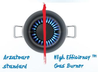 High-Efficiency™ Gas Burner HILW64222S