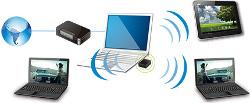 Partajarea conexiunii wireless