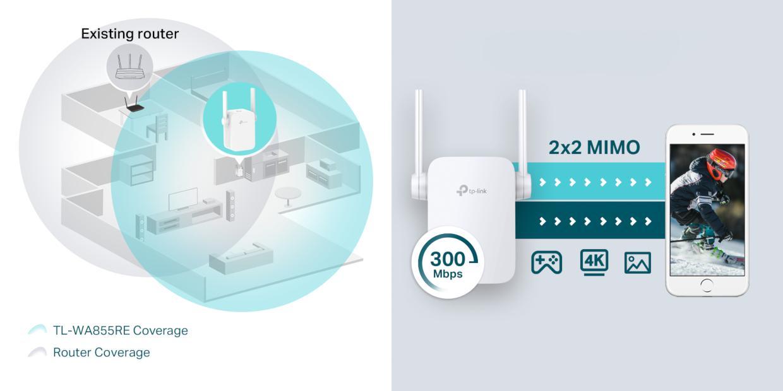 Range Extender Wi-Fi 300Mbps