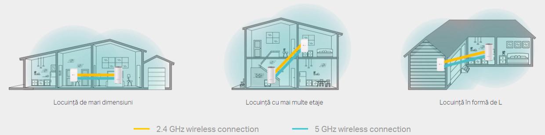 Elimina zonele fara semnal Wi-Fi