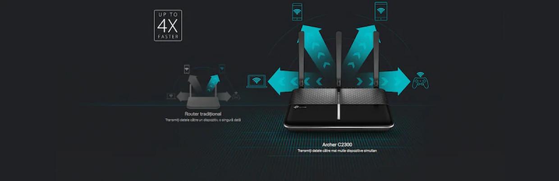 MU-MIMO si Smart Connect pentru conexiuni stabile