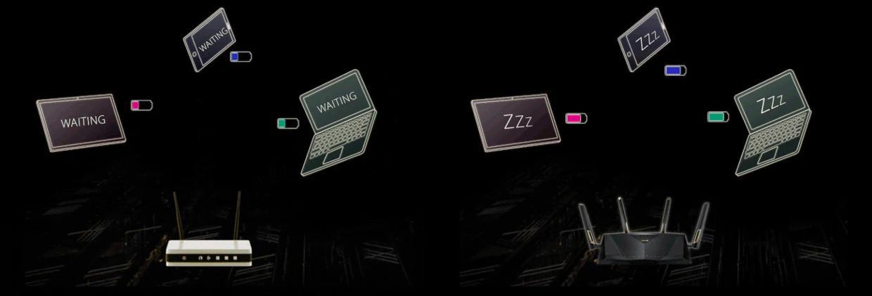 Durata de Viata a Bateriei Extinsa pentru Toate Dispozitivele