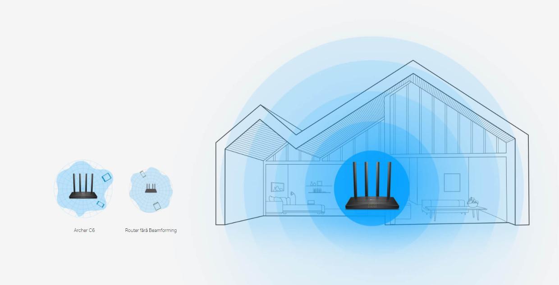 Acoperire Wi-Fi marita în toata casa