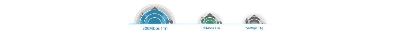 Router TP-Link cu viteza si acoperire Wireless N
