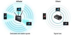 Ai radar imbunatateste performanta Wi-Fi