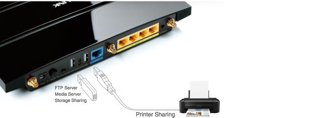 >2 Porturi USB