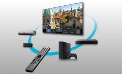 Control facil cu o telecomanda inteligenta