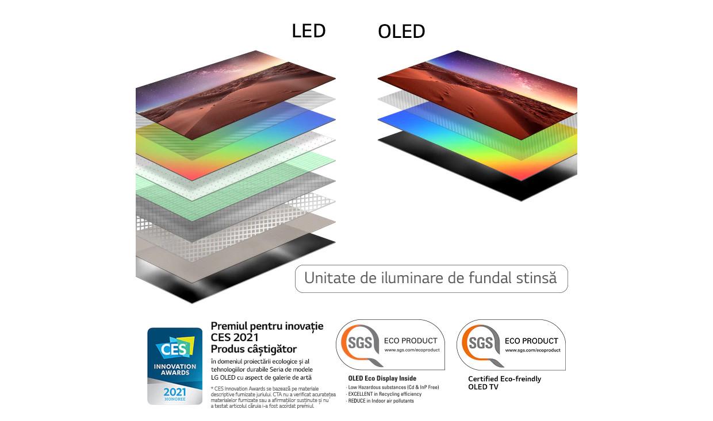 OLED ecologic